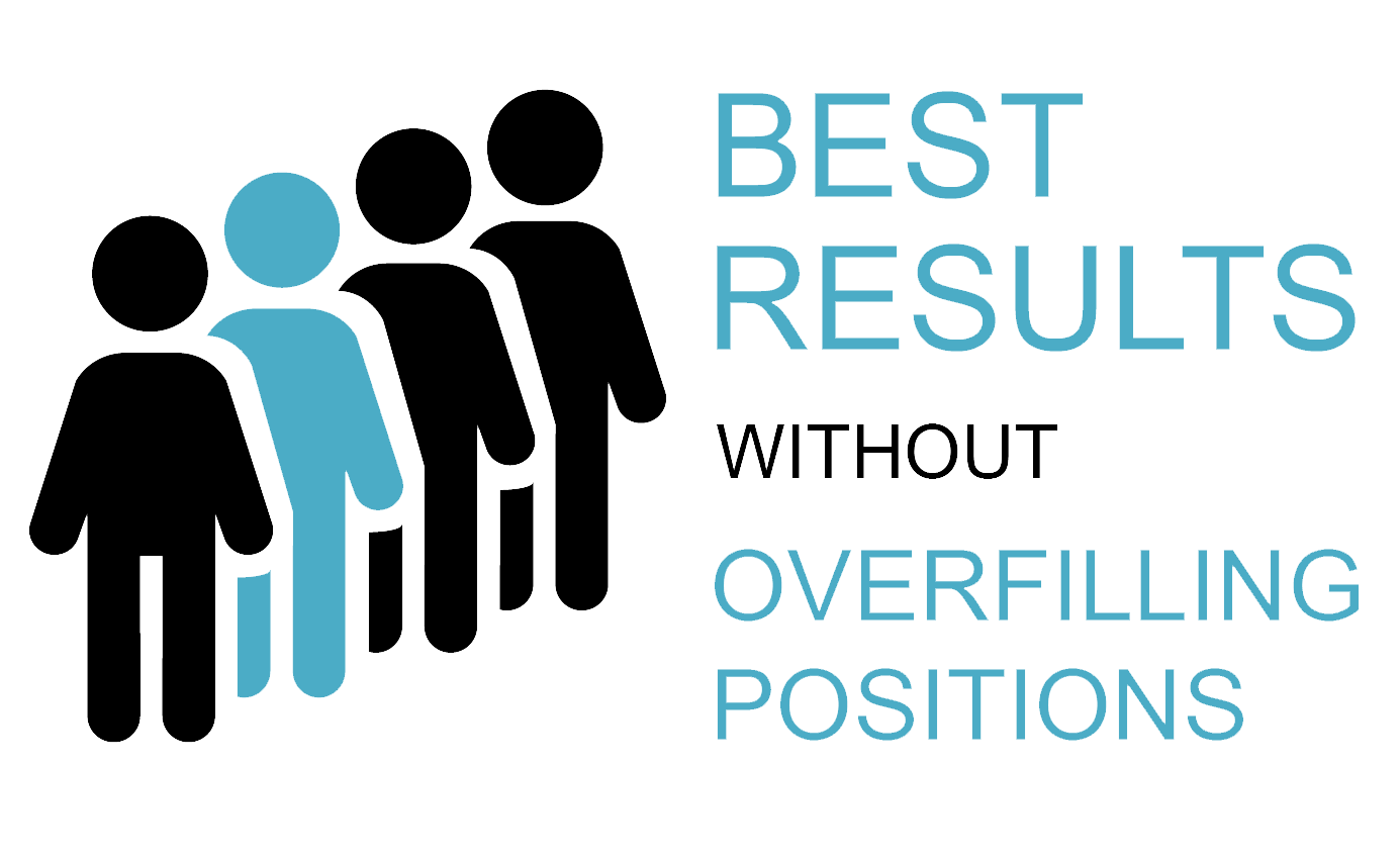 Best results from available opportunities.